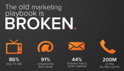 Marketing-playbook-is-broken-resized-600.png